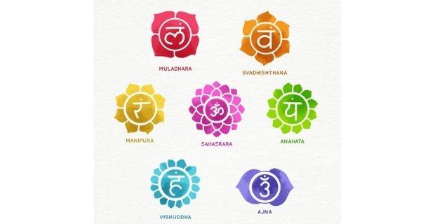 Comprendre les chakras d'abord