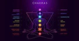 Les chakras : à quoi ils servent exactement ?